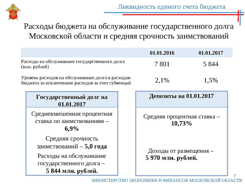 Государственный облигационный займ 2017 является ли выданный займ расходом