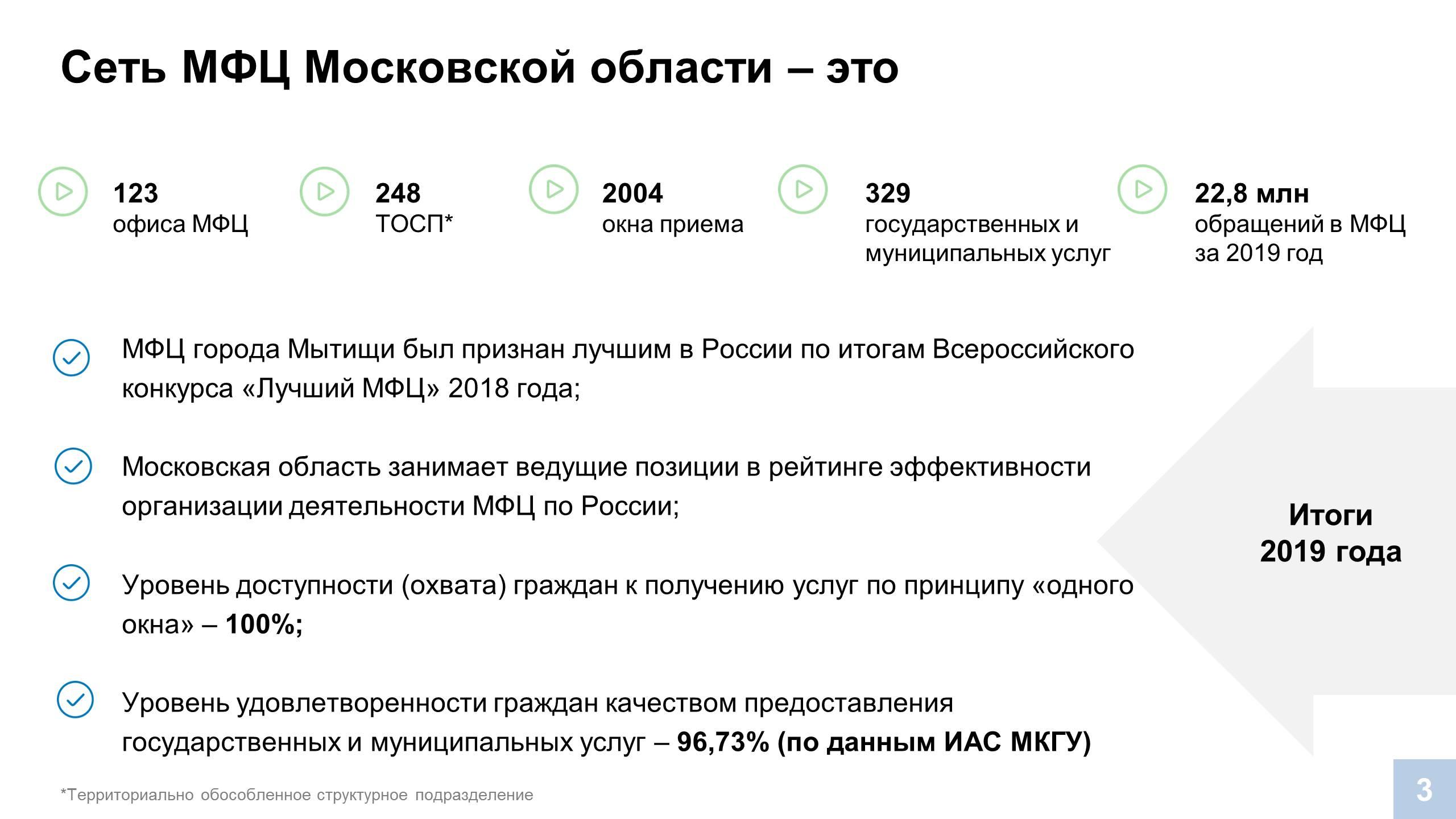 Госуслуги ру анкета на загранпаспорт